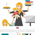 Marque de puériculture et blogueurs